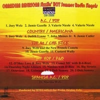Various Artists | Canadian American Sizzlin' Hot Summer Radio Singles