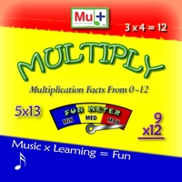 Musical Learning Tools | Multiply