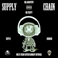 Mr.Trippy | Supply Chain